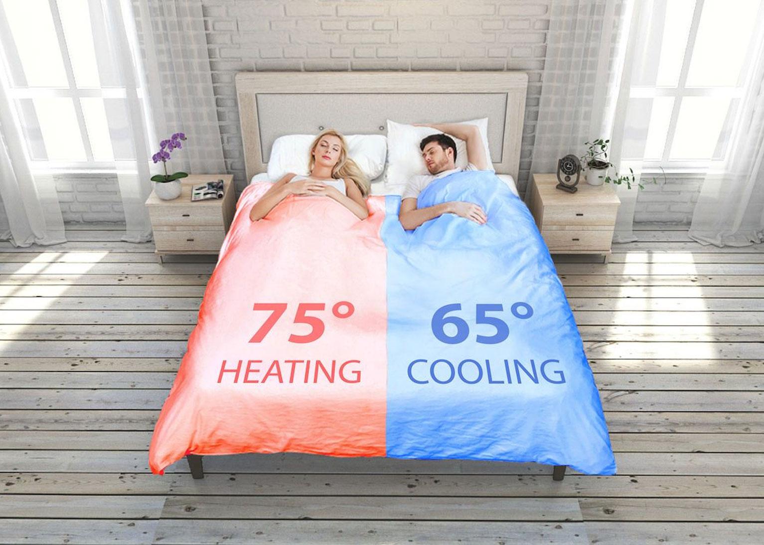Edredom Que Ajusta a Temperatura De Cada Lado Promete Solucionar Um Dos Grandes Problemas Dos Casais 1