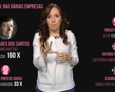 Portugal: O País Onde Um Gestor Ganha 160 Vezes Mais Do Que Os Seus Trabalhadores 8